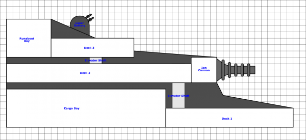 cross section of the ship with the decks in their respective locations